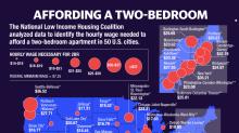 Aumentar el salario mínimo sacaría a millones de personas de la pobreza, pero hay un problema