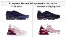 'Skecherizing': Nike sues Skechers for allegedly 'free-riding' on its patented sneaker designs