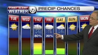 Mild Tuesday Ahead; Changes On The Way