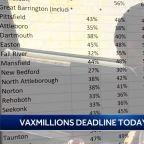Did Massaachusetts vaccine lottery impact COVID-19 vax rates?