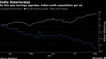 Profit Growth May See Further Cuts as India Slows, Credit Suisse Says