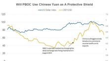 Could China Devalue Its Currency to Counter Tariffs?