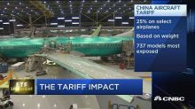 The aircraft tariff ETF impact