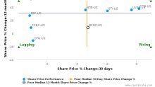 Popular, Inc. breached its 50 day moving average in a Bearish Manner : BPOP-US : August 11, 2017