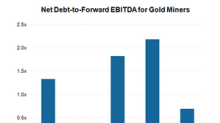 Ranking Gold Miners Based on Debt-Repayment Capacity