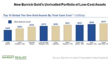 The Strategic Rationale for the Barrick-Randgold Merger