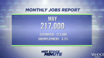 May Jobs Numbers