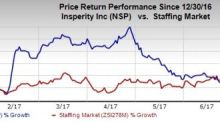 Insperity (NSP) Beats Q2 Earnings & Revenue Estimates