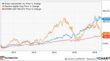 Better Buy: Western Digital Corporation vs. Texas Instruments