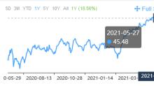 A Trio of Low Price-Book Ratio Stock Picks