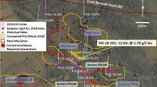 Maple Gold extends Nika Zone mineralization to the east and recaps 2018 success in the NW Gap Area