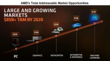 AMD Looks to Tap Machine Learning and Autonomous Driving