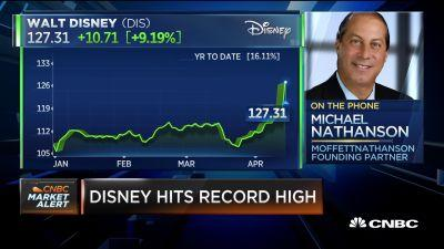 Investors need a five-year timespan to judge Disney's