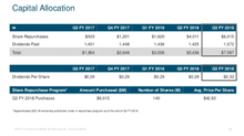 How Cisco Increased Shareholder Value in the Fiscal Third Quarter