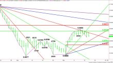 AUD/USD Forex Technical Analysis – Hawkish Fed Could Drive Aussie into .6791 to .6767