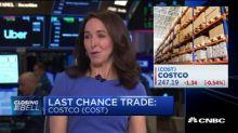 Buy Costco ahead of earnings, says BD8's Barbara Doran