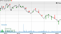 CVR Partners (UAN) Q2 Earnings: Stock Set to Disappoint?