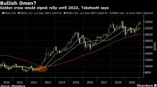 For Japan's Bullish Chartists, Stocks Could Rally Like It's 1989