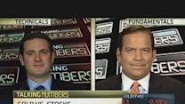 Talking Numbers: Buy Gold or Stocks?