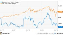 Could Qualcomm Stock Really Get Cut in Half?