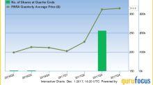 Mario Gabelli Exits Panera, VCA Sells Time Warner