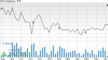 Will Johnson Controls (JCI) Stock Disappoint in Q3 Earnings?