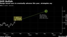 Euro Treading Water Is No Reason to Give Up Faith for Goldman