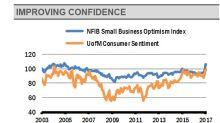 Improving Economy Will Fuel Consumer ETFs