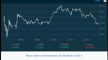 G4S investors take fright as profits slump by a third