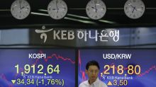 Global stocks rebound as China eases up on currency