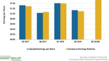 Hershey: Why Analysts Project Double-Digit EPS Growth