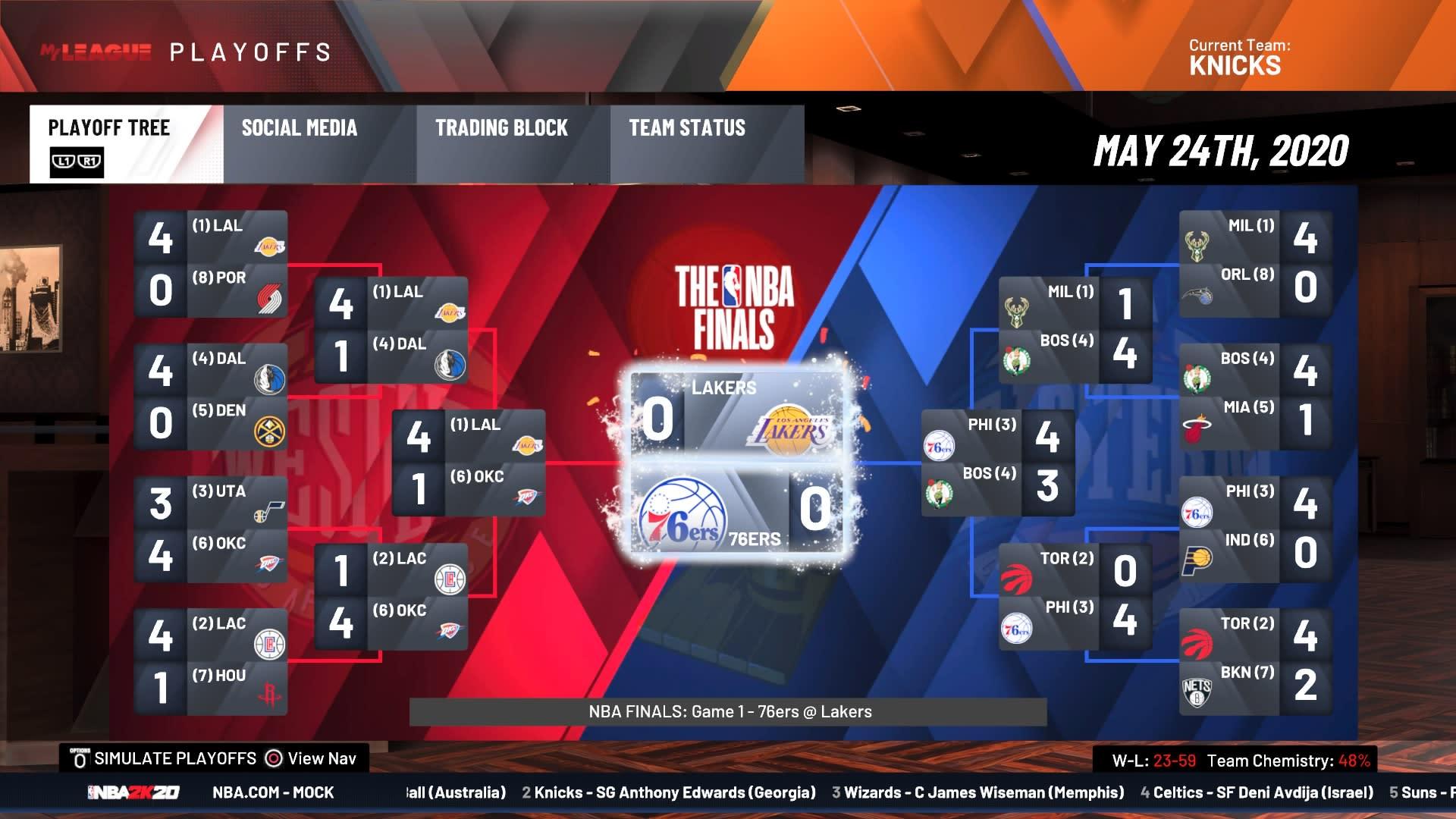76ers win the 2020 NBA Finals, according to 'NBA 2K20 ...