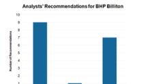 Why Barclays Prefers BHP Billiton over Rio Tinto