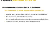 Stryker's Mako Robot Sales Momentum Continues to Fuel Growth