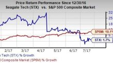 Here's Why You Should Dump Seagate Technology (STX) Stock