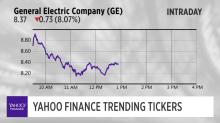 General Electric shares down after downgrade and introduction of Disney plus cause shares to surge