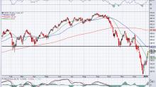 5 Top Stocks to Trade Wednesday: Where to Buy Amazon, Tilray