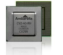 Chipmaker Ambarella Sees RS Rating Jump To 92