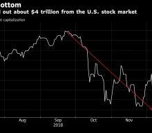 U.S. Stock Market Exodus Is Second-Biggest Ever, BofA Says