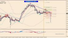 AUD/JPY Bears Are in Control if The Price Stays Below Wizz 0 & Camarilla WH3 Confluence