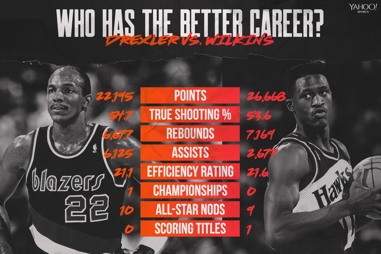 Whose NBA career is better? Clyde Drexler vs. Dominique Wilkins
