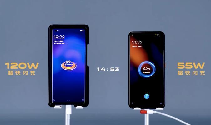 Vivo iQOO fast charging