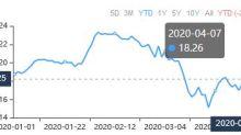 A Trio of High Earnings Return Stocks