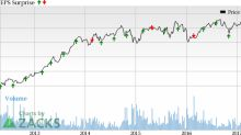 What's in the Cards for Ecolab (ECL) this Earnings Season?