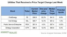 Utility Stocks Received a Target Price Change Last Week