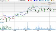 Will Columbia Sportswear (COLM) Disappoint in Q2 Earnings?