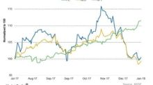 Looking at FirstEnergy's Price Targets and Analyst Views