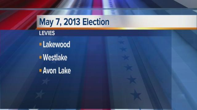 5pm: Tuesday is Election Day
