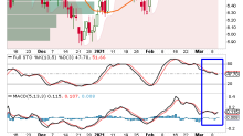 I'm Watching Ship Finance for a Breakout Swing Trade