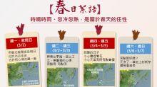 時晴時雨忽冷忽熱!本周北台灣溫度起伏大 明天高溫22度低溫驟降10度